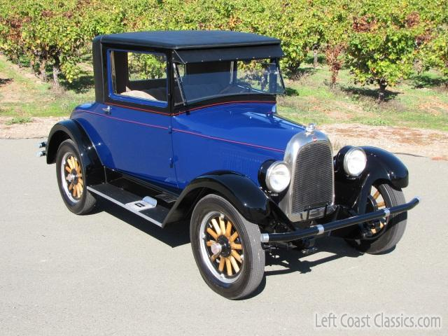 Willys 1928 Car Related Images Start 50 Weili Automotive